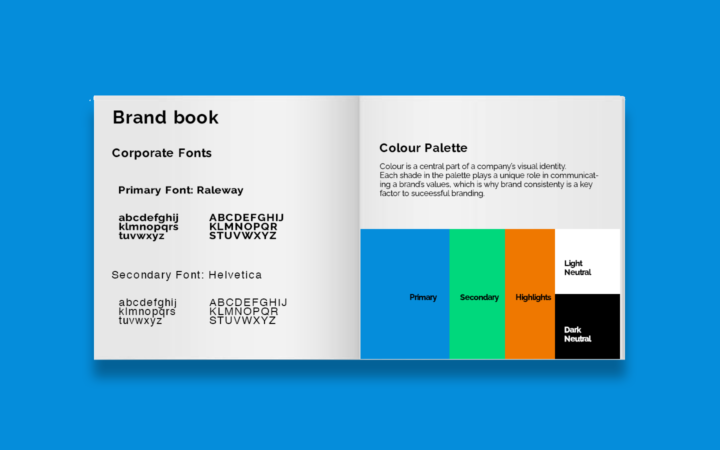 Hvad er en brand book?